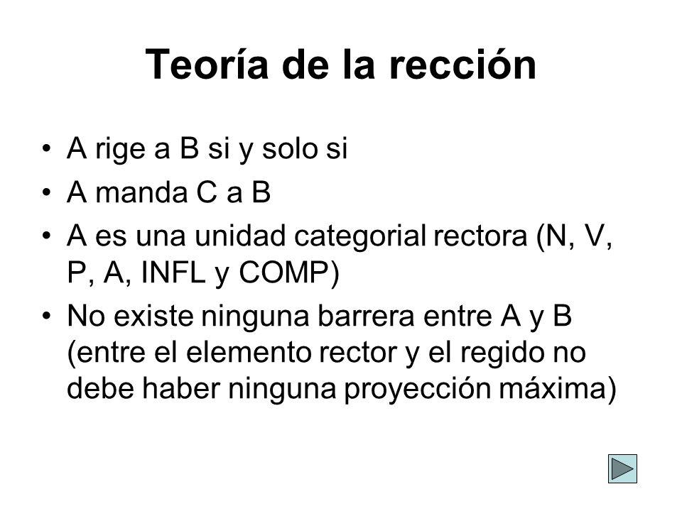 Teoría de la rección A rige a B si y solo si A manda C a B