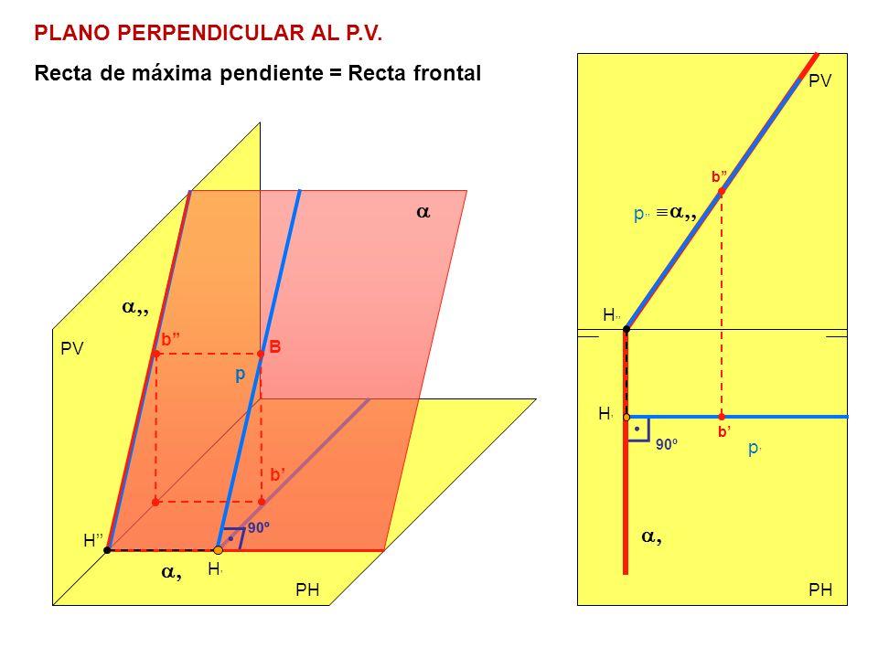 PLANO PERPENDICULAR AL P.V. Recta de máxima pendiente = Recta frontal