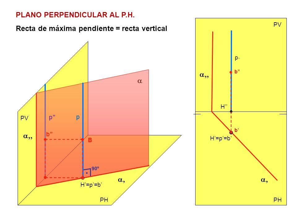 PLANO PERPENDICULAR AL P.H. Recta de máxima pendiente = recta vertical