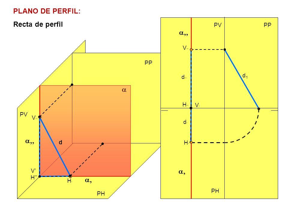 PLANO DE PERFIL: Recta de perfil a,, a a,, a, a, PV PP V'' PP d'' d1