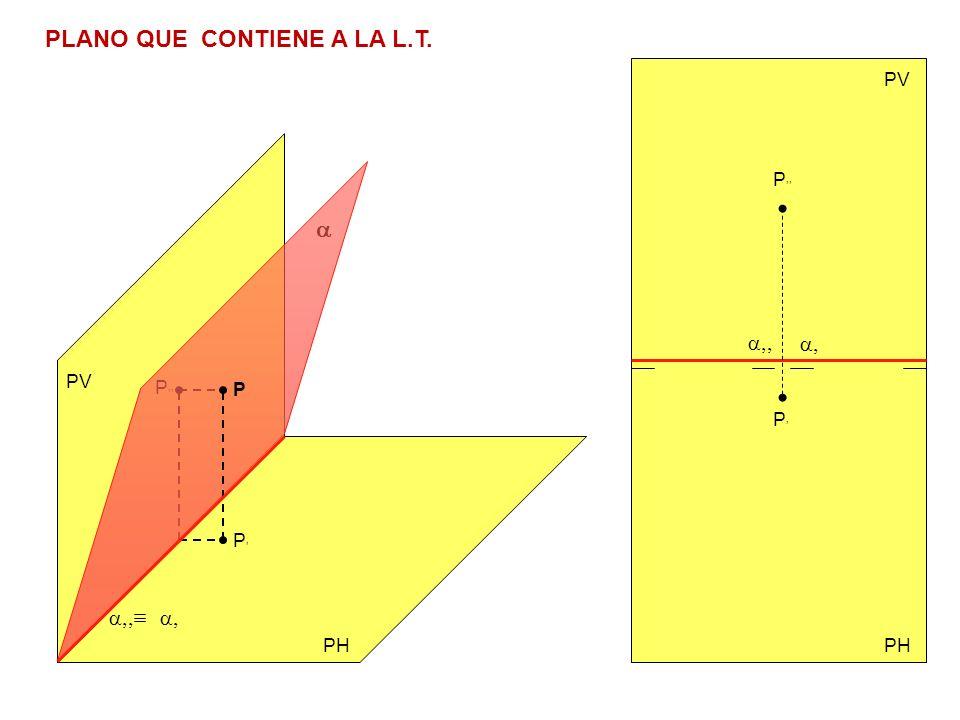 a,, a, a,, a, PLANO QUE CONTIENE A LA L.T. a PV P'' PV P'' P P' P' PH