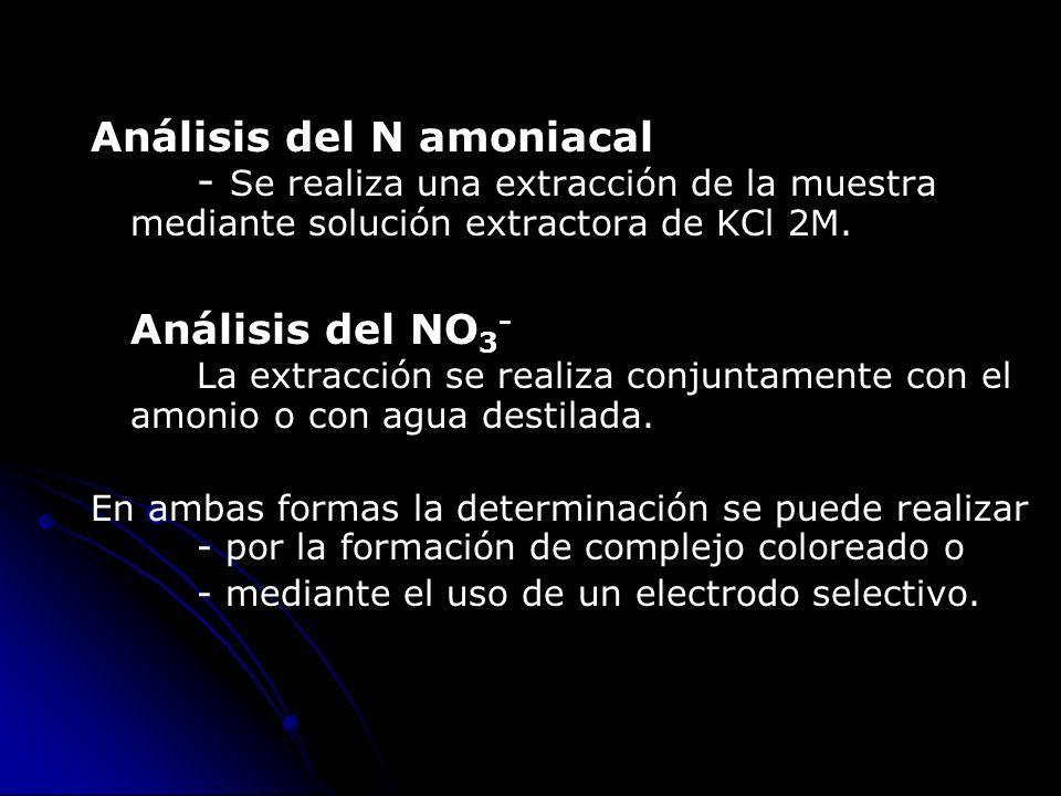 Análisis del N amoniacal