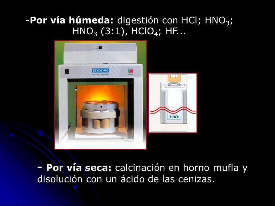 Por vía húmeda: digestión con HCl; HNO3; HNO3 (3:1), HClO4; HF...