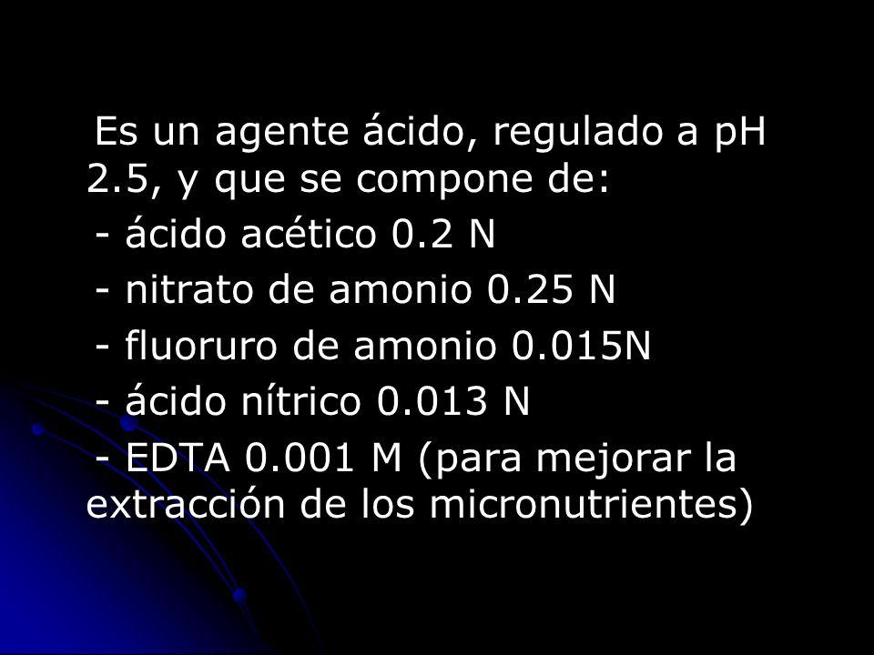 Es un agente ácido, regulado a pH 2.5, y que se compone de: