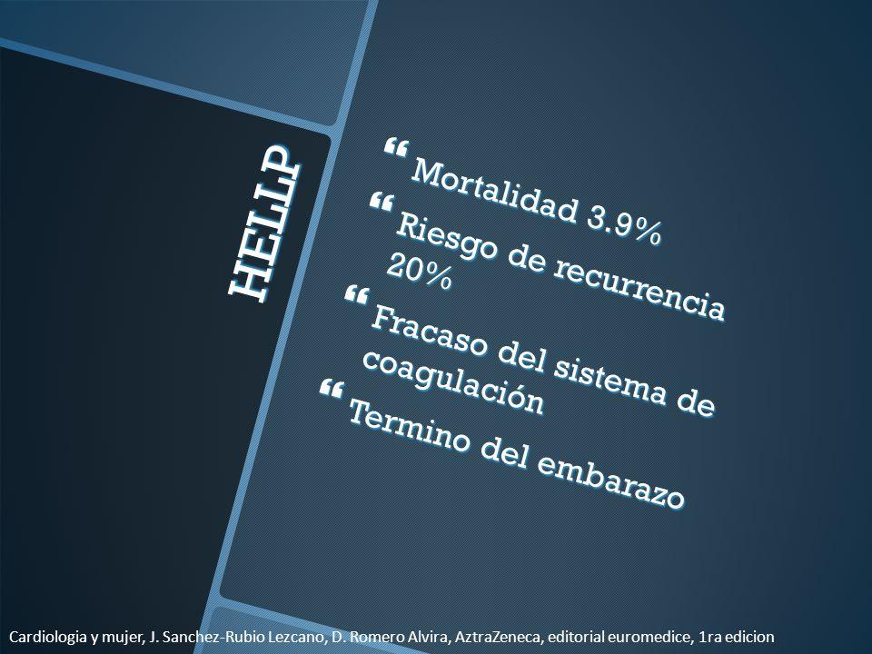 HELLP Mortalidad 3.9% Riesgo de recurrencia 20%
