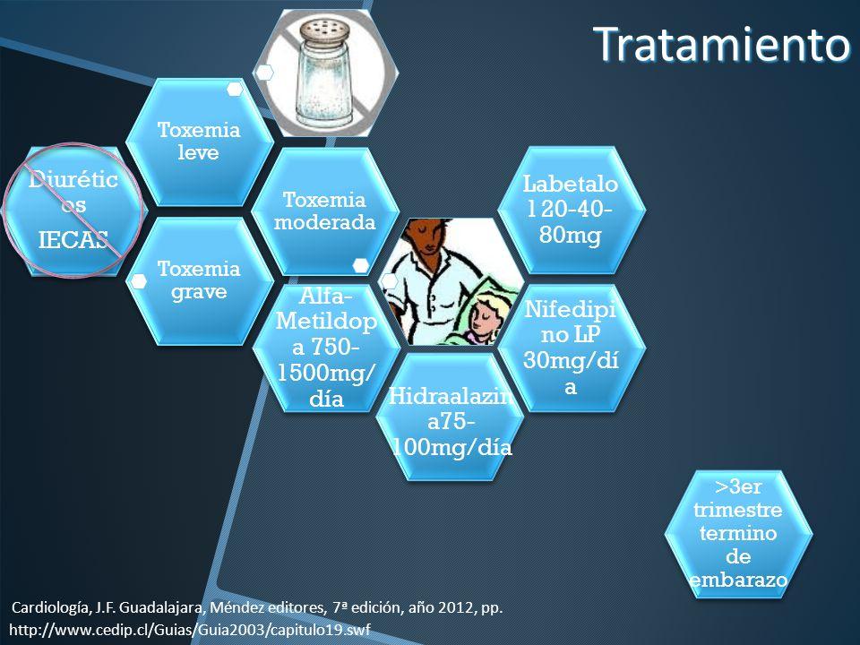 Tratamiento Diuréticos Labetalol 20-40-80mg IECAS