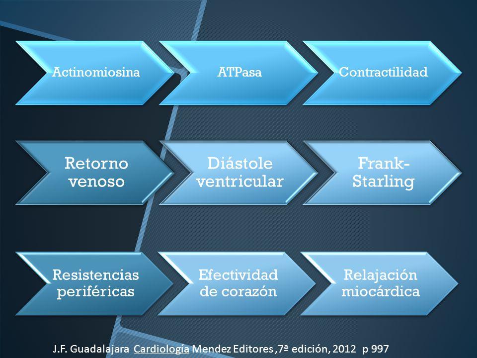 J.F. Guadalajara Cardiología Mendez Editores ,7ª edición, 2012 p 997