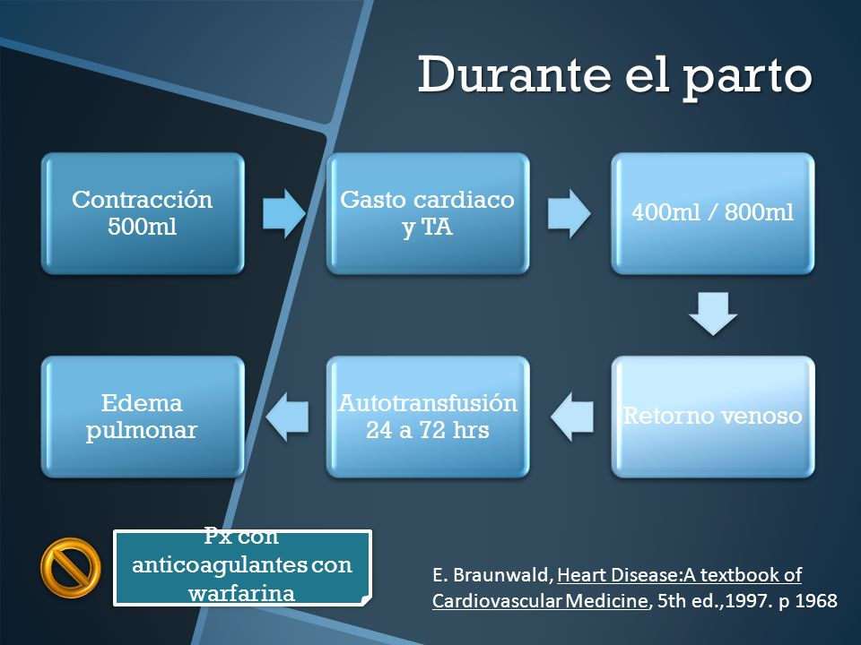 Px con anticoagulantes con warfarina