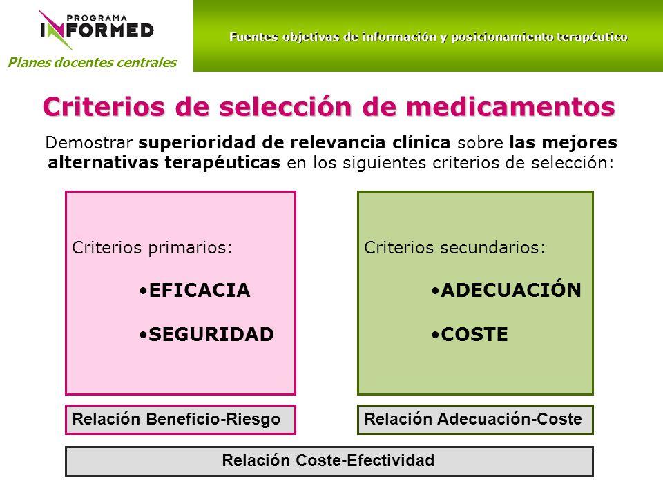 Criterios de selección de medicamentos