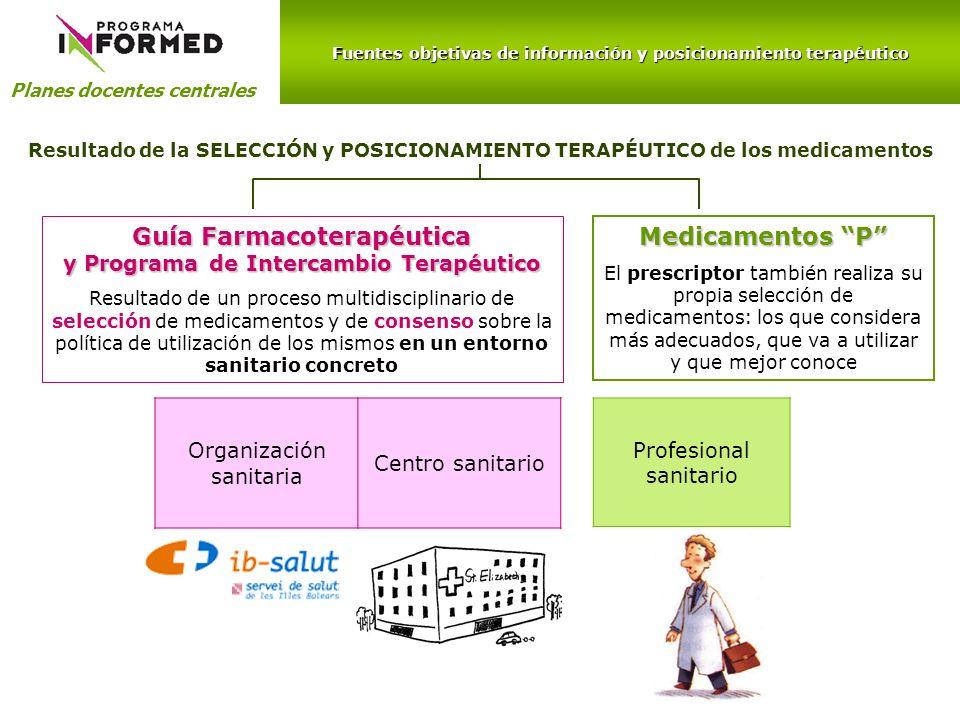 Guía Farmacoterapéutica