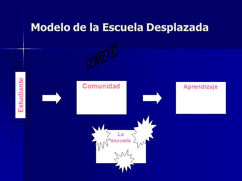 Modelo de la Escuela Desplazada