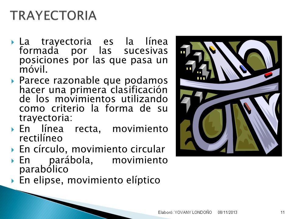 TRAYECTORIA La trayectoria es la línea formada por las sucesivas posiciones por las que pasa un móvil.