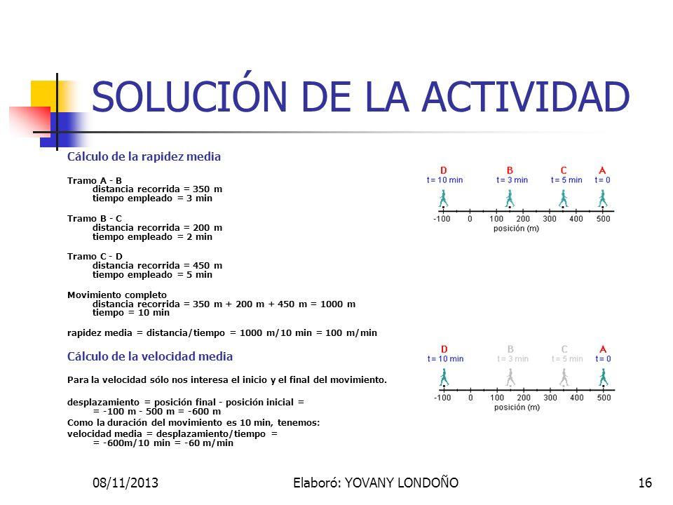 SOLUCIÓN DE LA ACTIVIDAD
