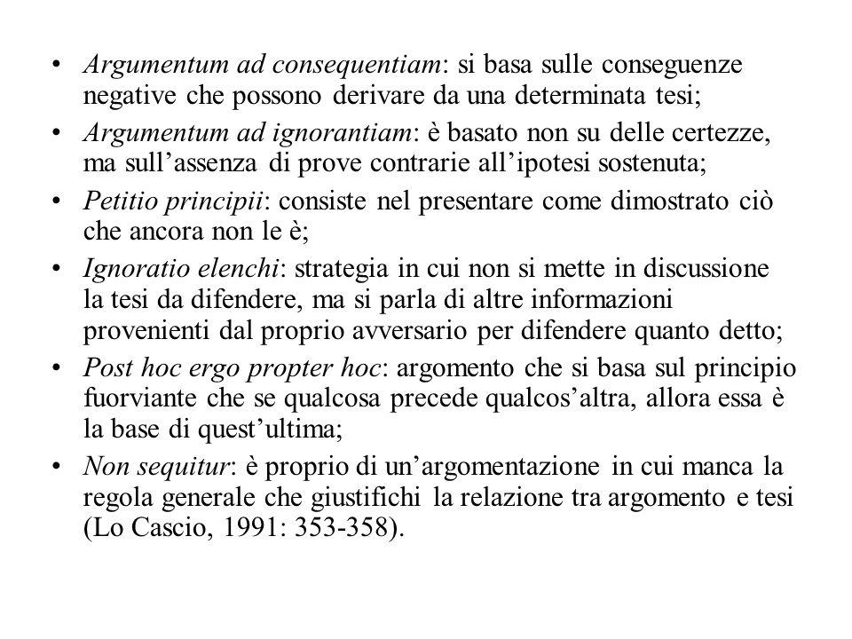 Argumentum ad consequentiam: si basa sulle conseguenze negative che possono derivare da una determinata tesi;