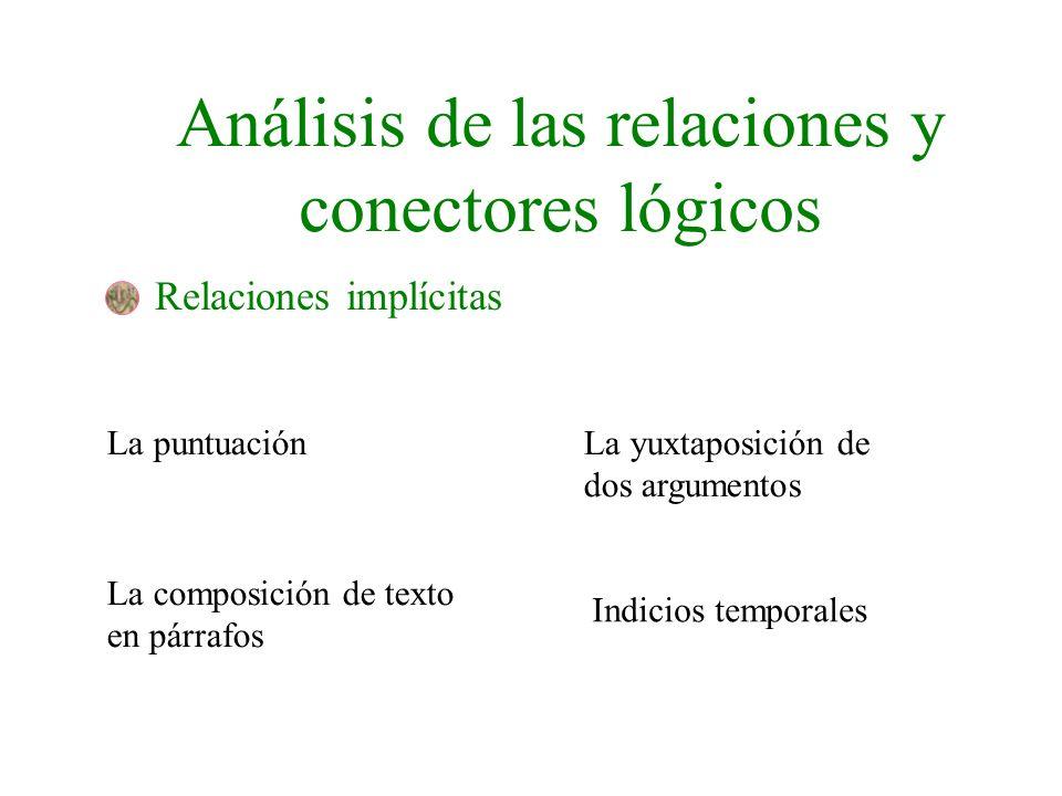 Análisis de las relaciones y conectores lógicos