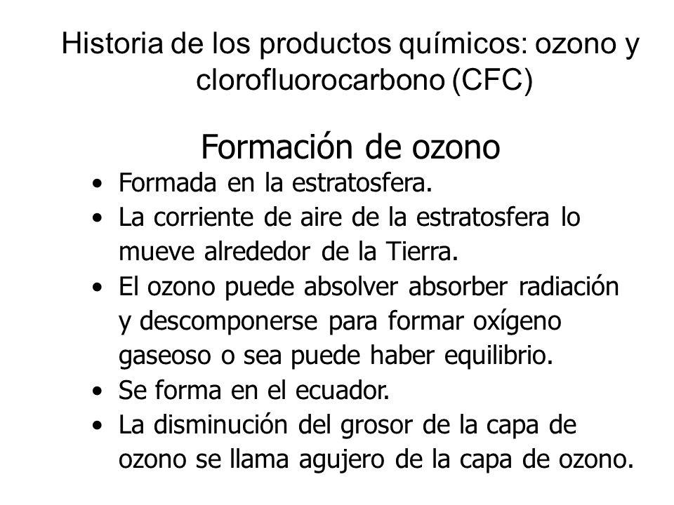 Historia de los productos químicos: ozono y clorofluorocarbono (CFC)