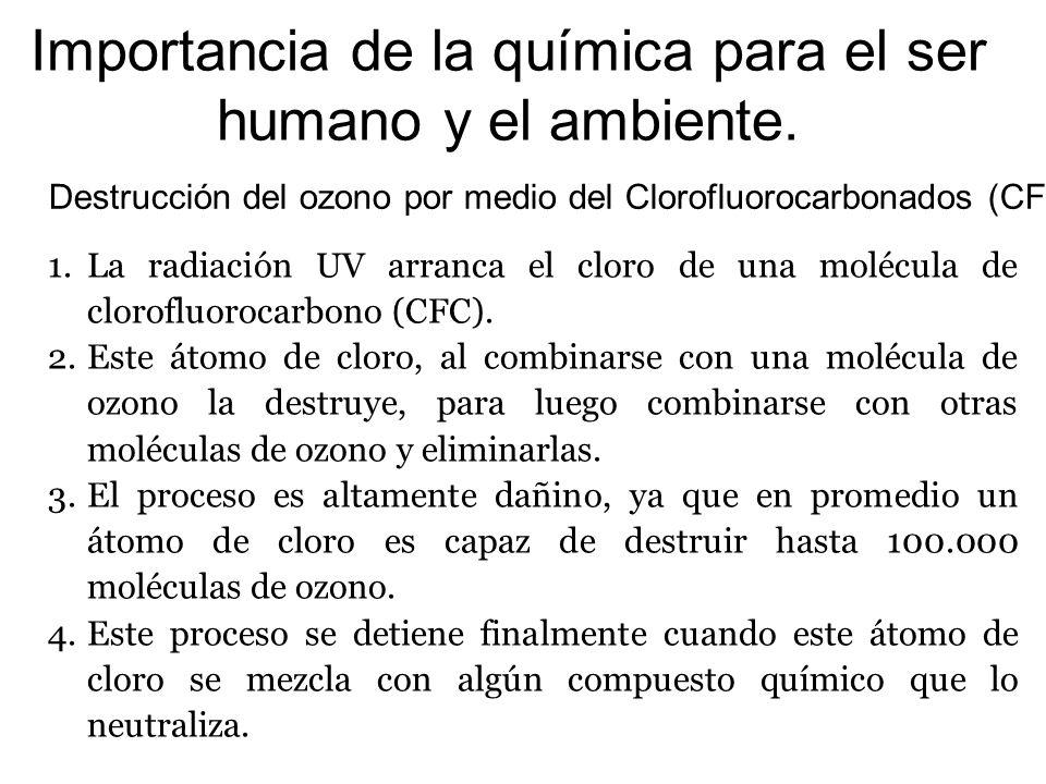 Importancia de la química para el ser humano y el ambiente.