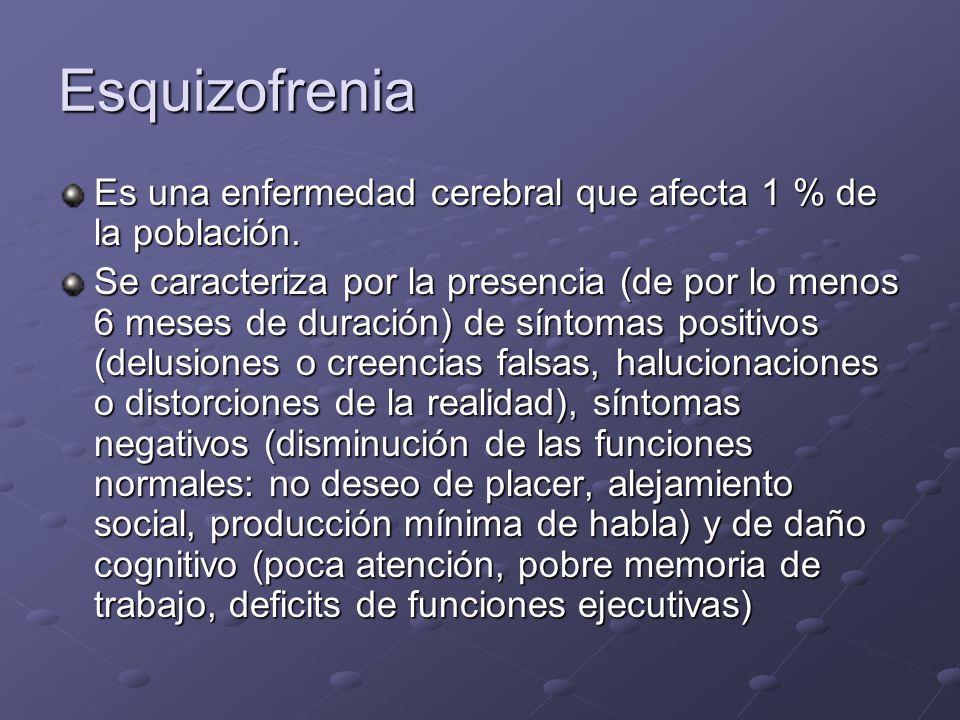 Esquizofrenia Es una enfermedad cerebral que afecta 1 % de la población.