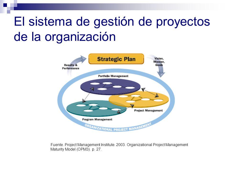 El sistema de gestión de proyectos de la organización