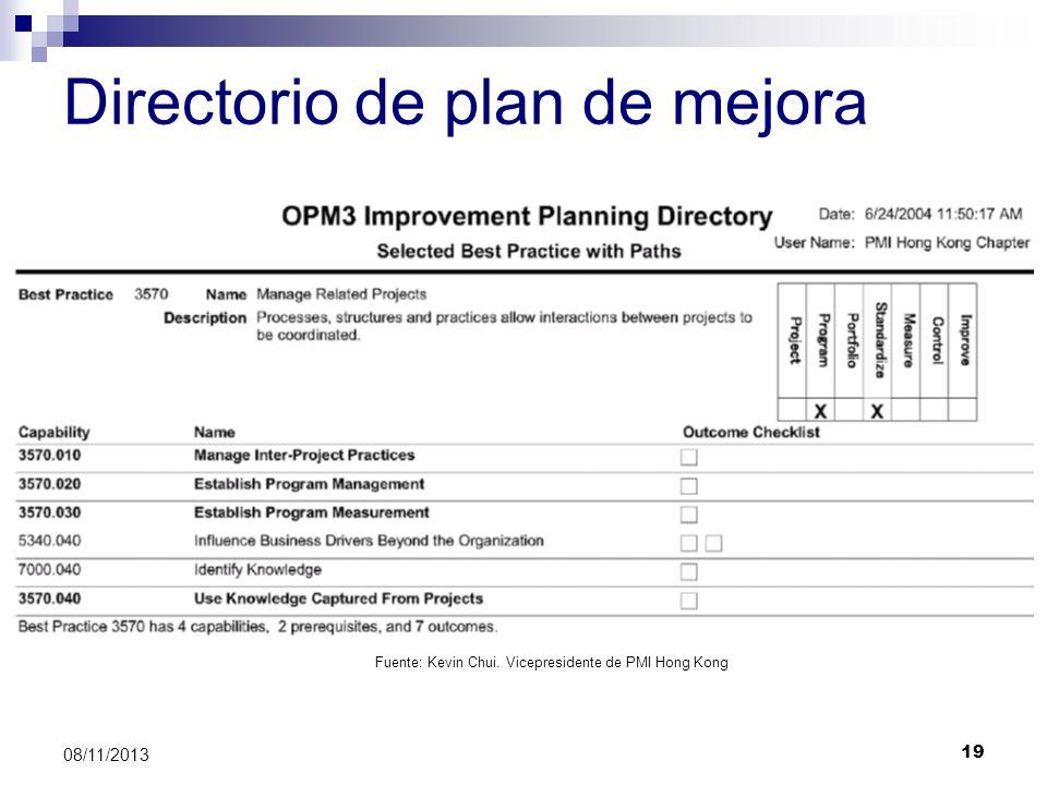 Directorio de plan de mejora