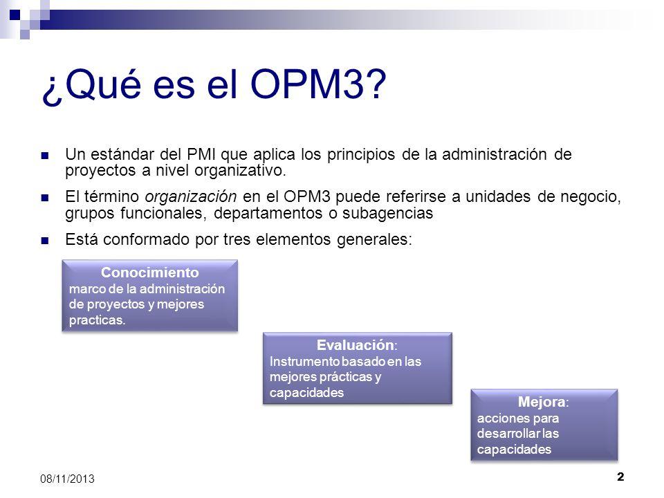 ¿Qué es el OPM3 Un estándar del PMI que aplica los principios de la administración de proyectos a nivel organizativo.