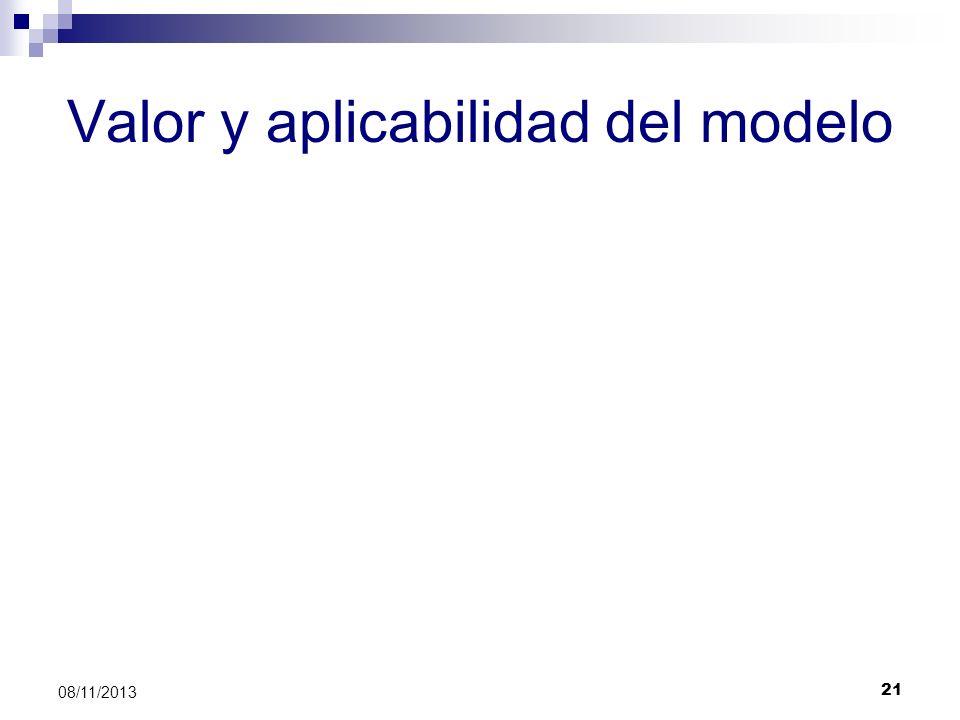 Valor y aplicabilidad del modelo