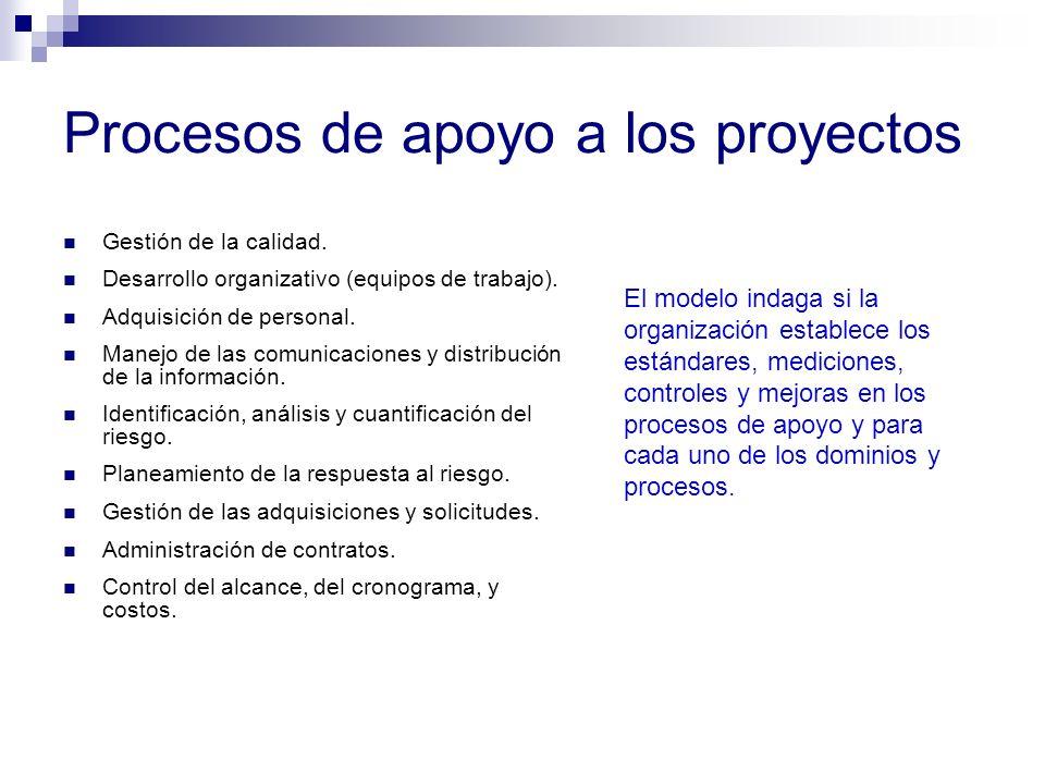 Procesos de apoyo a los proyectos