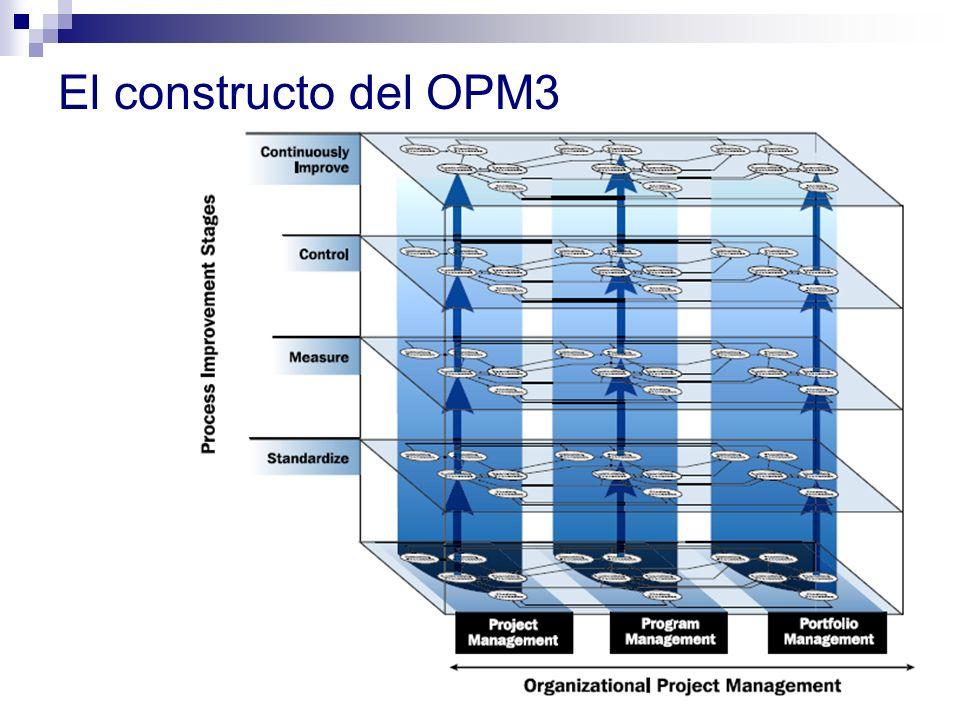 El constructo del OPM3