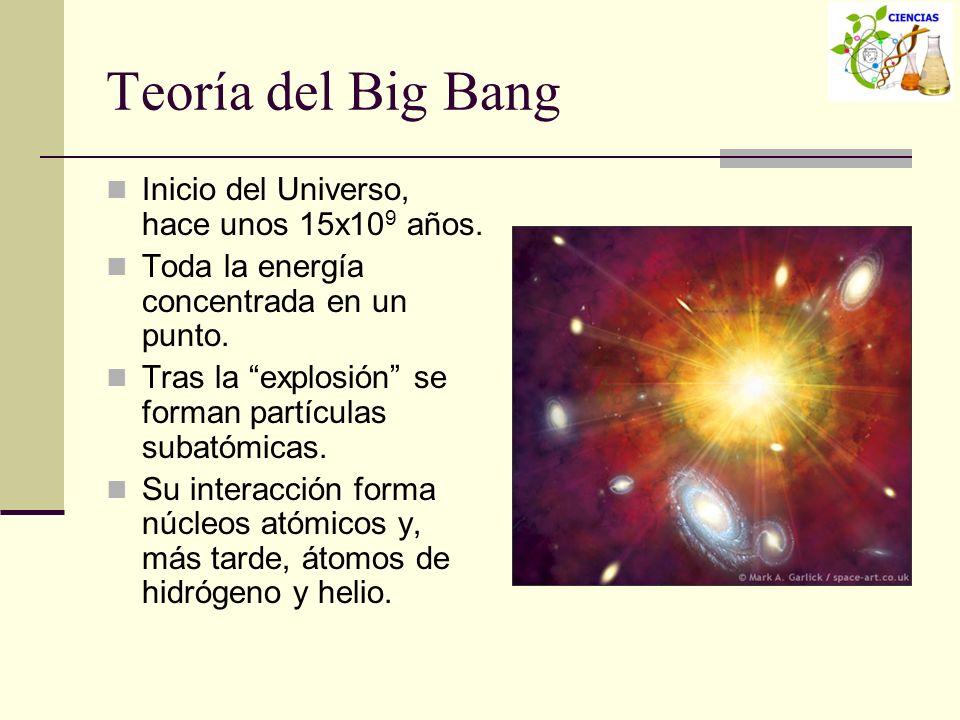 Teoría del Big Bang Inicio del Universo, hace unos 15x109 años.