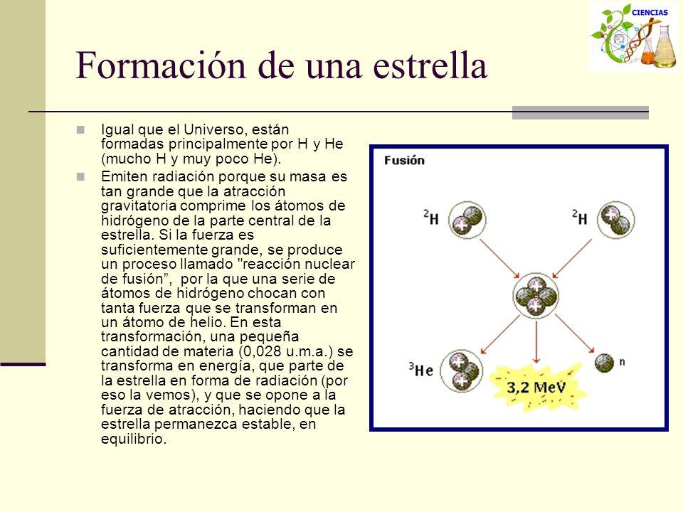 Formación de una estrella