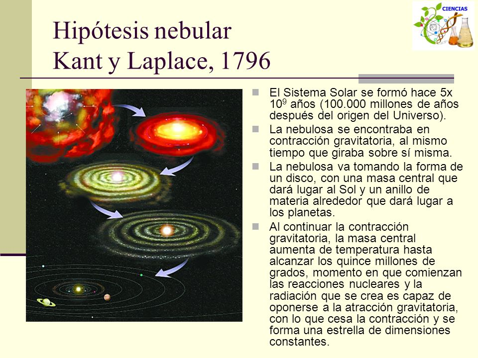 Hipótesis nebular Kant y Laplace, 1796