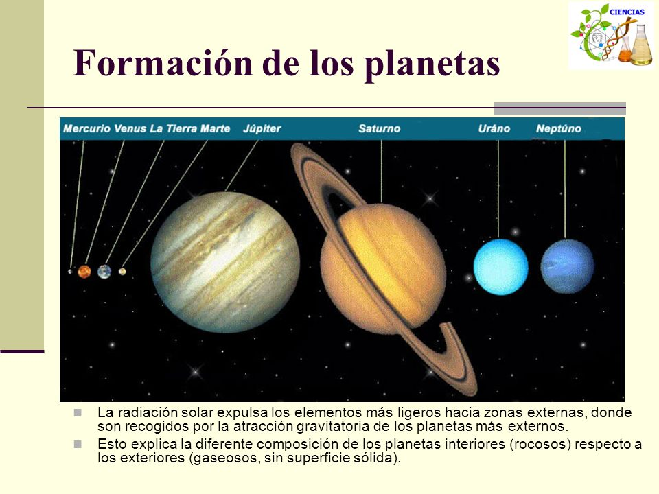 Formación de los planetas