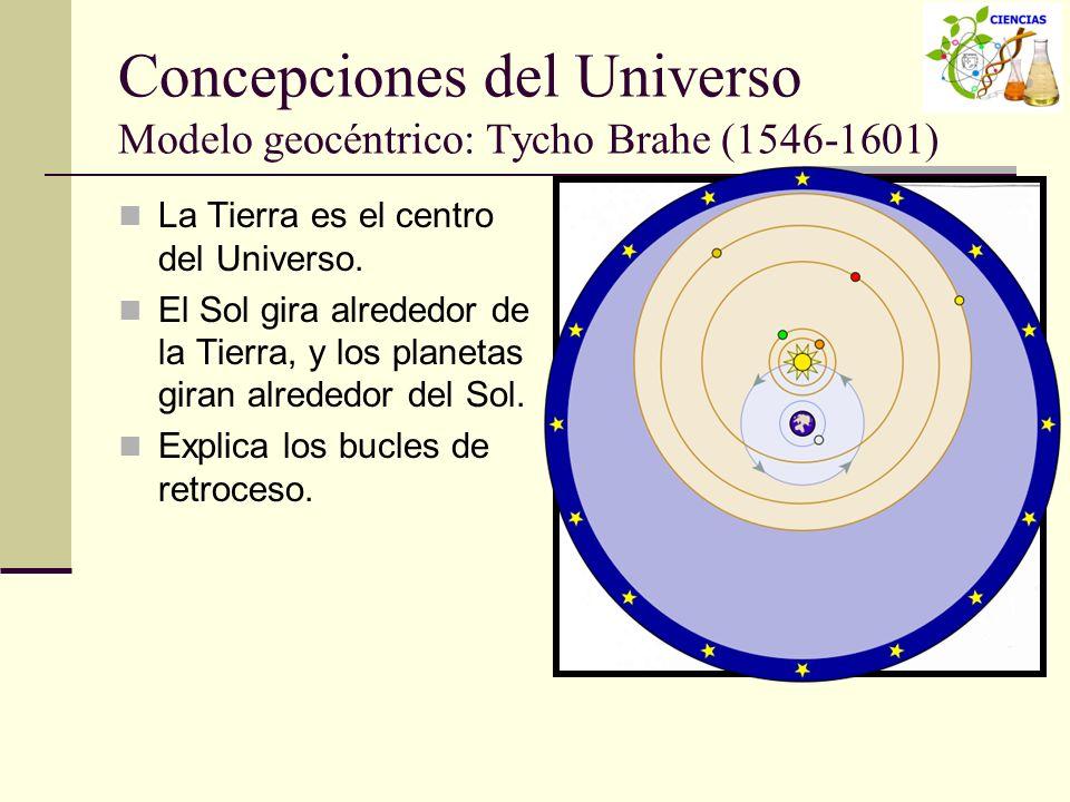 Concepciones del Universo Modelo geocéntrico: Tycho Brahe (1546-1601)