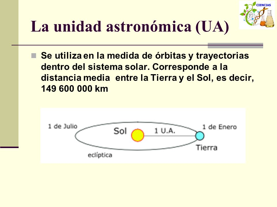 La unidad astronómica (UA)