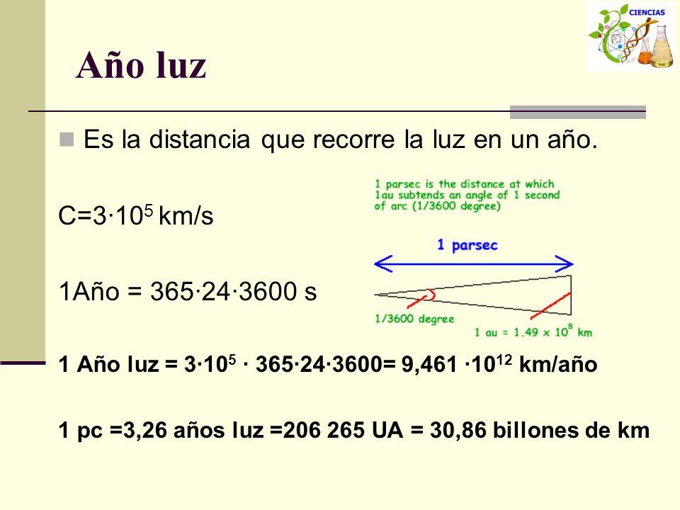 Año luz Es la distancia que recorre la luz en un año. C=3·105 km/s