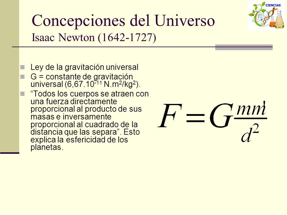 Concepciones del Universo Isaac Newton (1642-1727)
