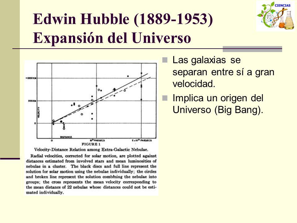 Edwin Hubble (1889-1953) Expansión del Universo