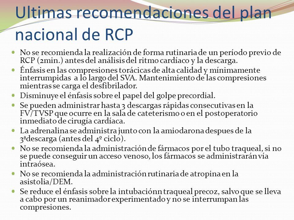 Ultimas recomendaciones del plan nacional de RCP