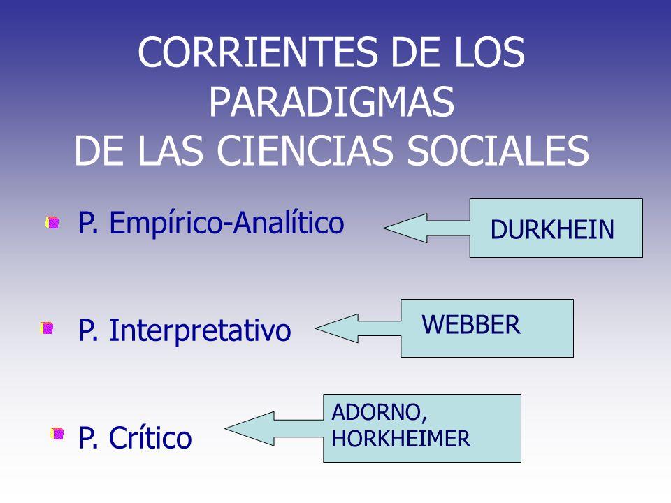 DE LAS CIENCIAS SOCIALES