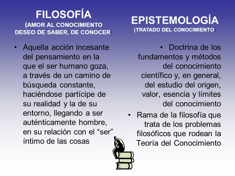 FILOSOFÍA (AMOR AL CONOCIMIENTO DESEO DE SABER, DE CONOCER)