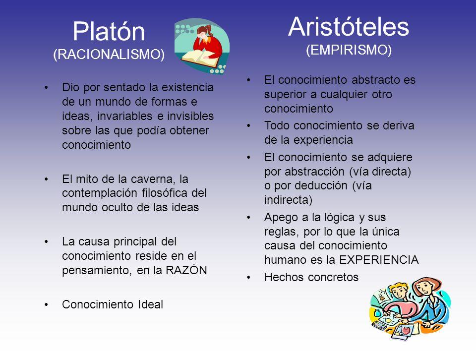 Platón (RACIONALISMO)