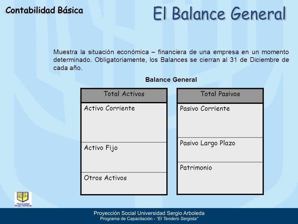 Contabilidad Básica El Balance General.