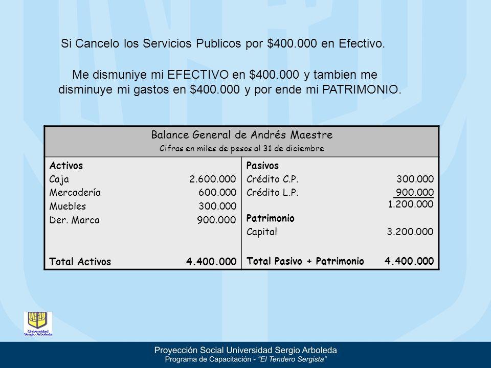 Si Cancelo los Servicios Publicos por $400.000 en Efectivo.