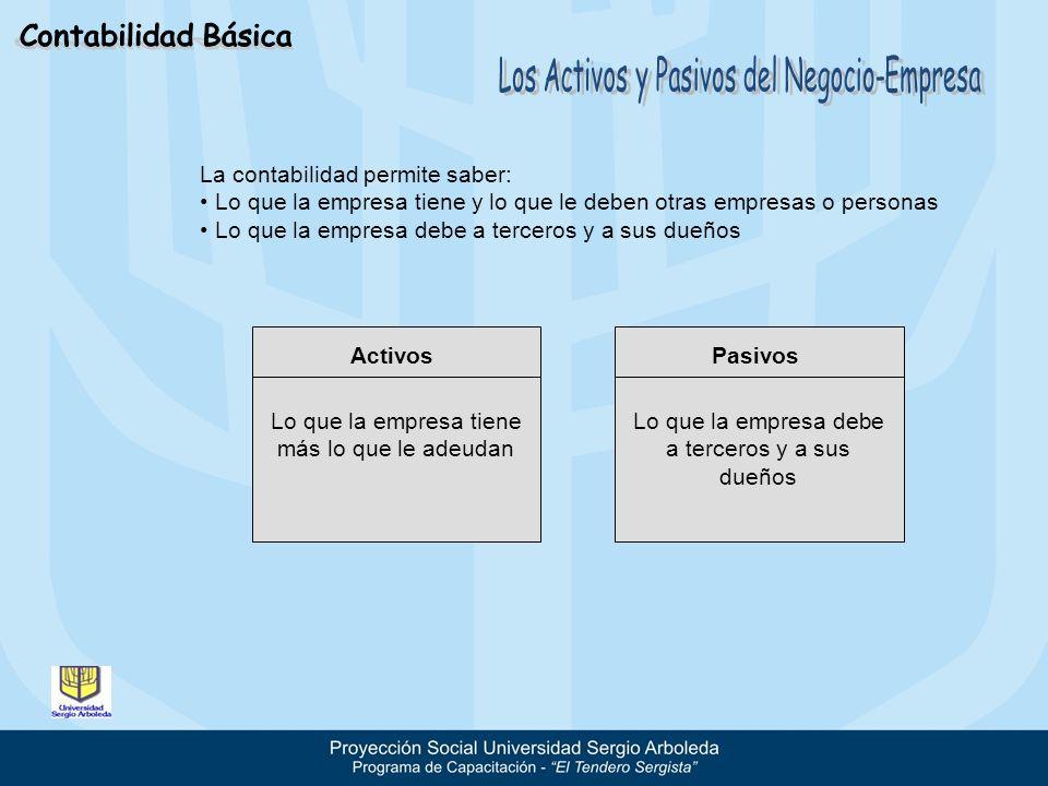 Los Activos y Pasivos del Negocio-Empresa