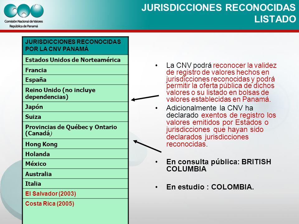 JURISDICCIONES RECONOCIDAS LISTADO