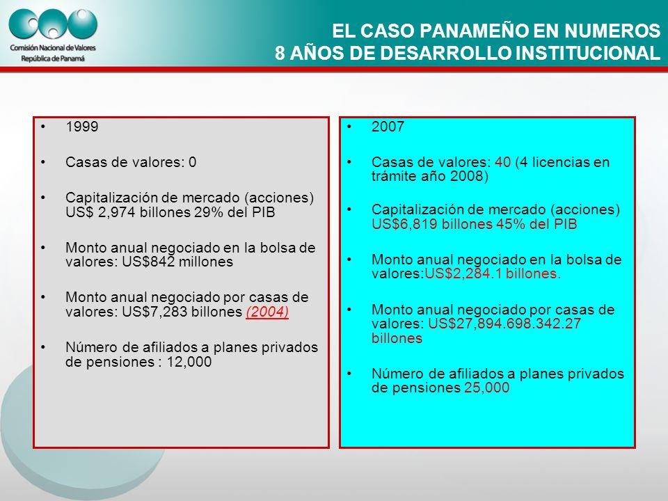 EL CASO PANAMEÑO EN NUMEROS 8 AÑOS DE DESARROLLO INSTITUCIONAL