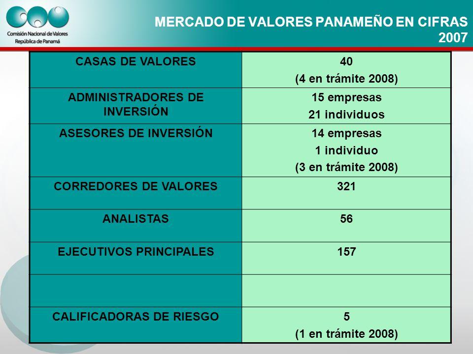 MERCADO DE VALORES PANAMEÑO EN CIFRAS 2007