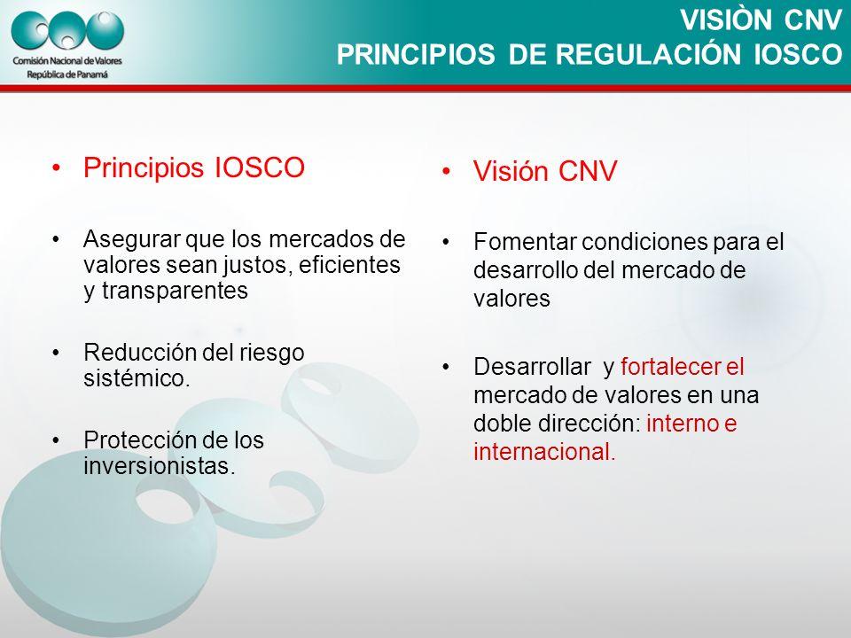 VISIÒN CNV PRINCIPIOS DE REGULACIÓN IOSCO