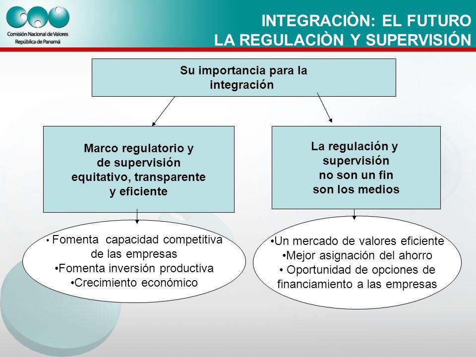 INTEGRACIÒN: EL FUTURO LA REGULACIÒN Y SUPERVISIÓN