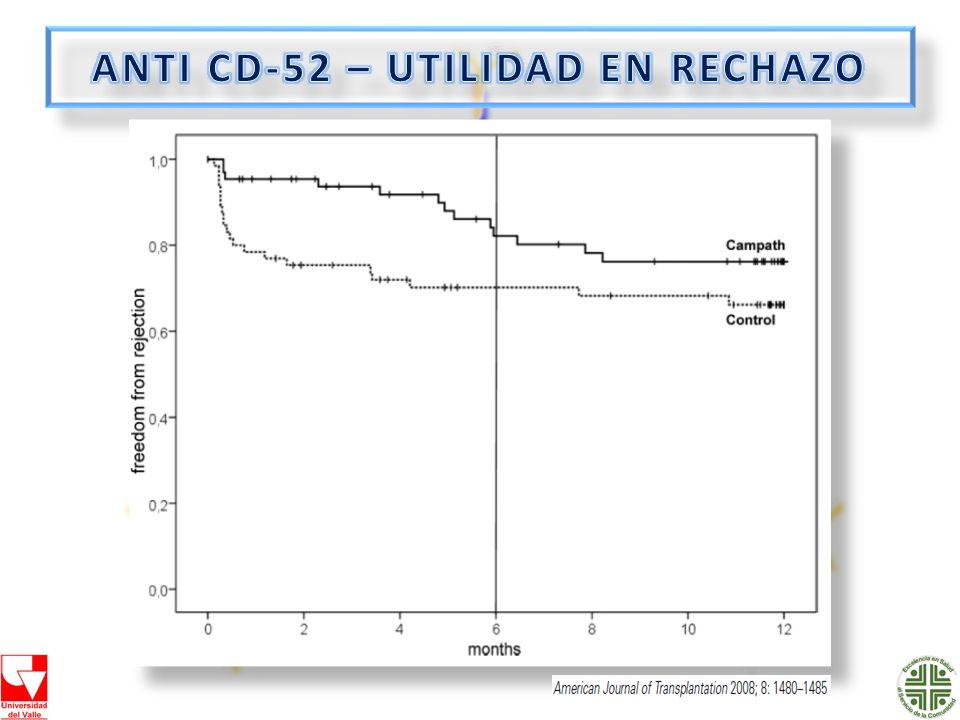 ANTI CD-52 – UTILIDAD EN RECHAZO